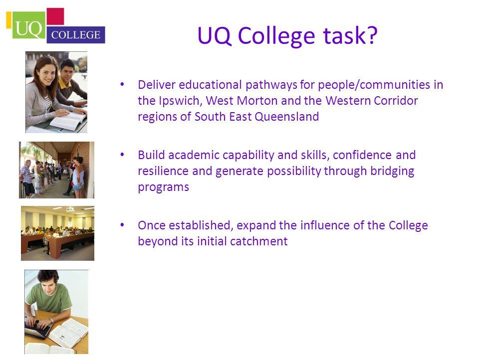 UQ College task.