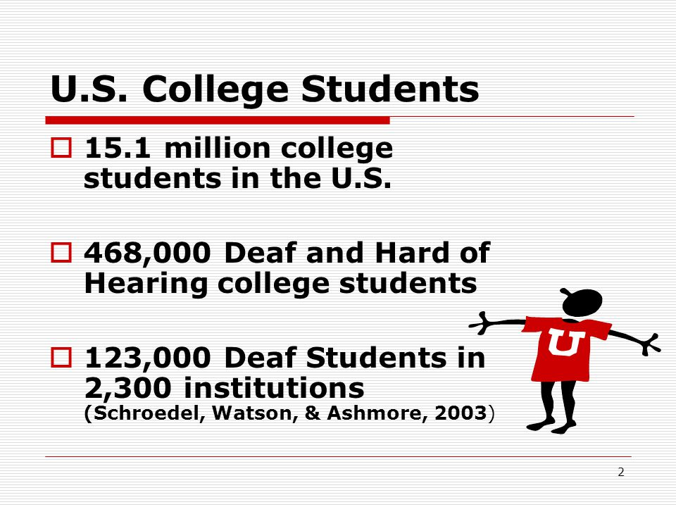 2 U.S. College Students  15.1 million college students in the U.S.  468,000 Deaf and Hard of Hearing college students  123,000 Deaf Students in 2,3