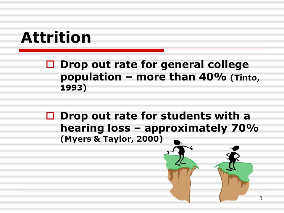 3 Attrition  Drop out rate for general college population – more than 40% (Tinto, 1993)  Drop out rate for students with a hearing loss – approximat