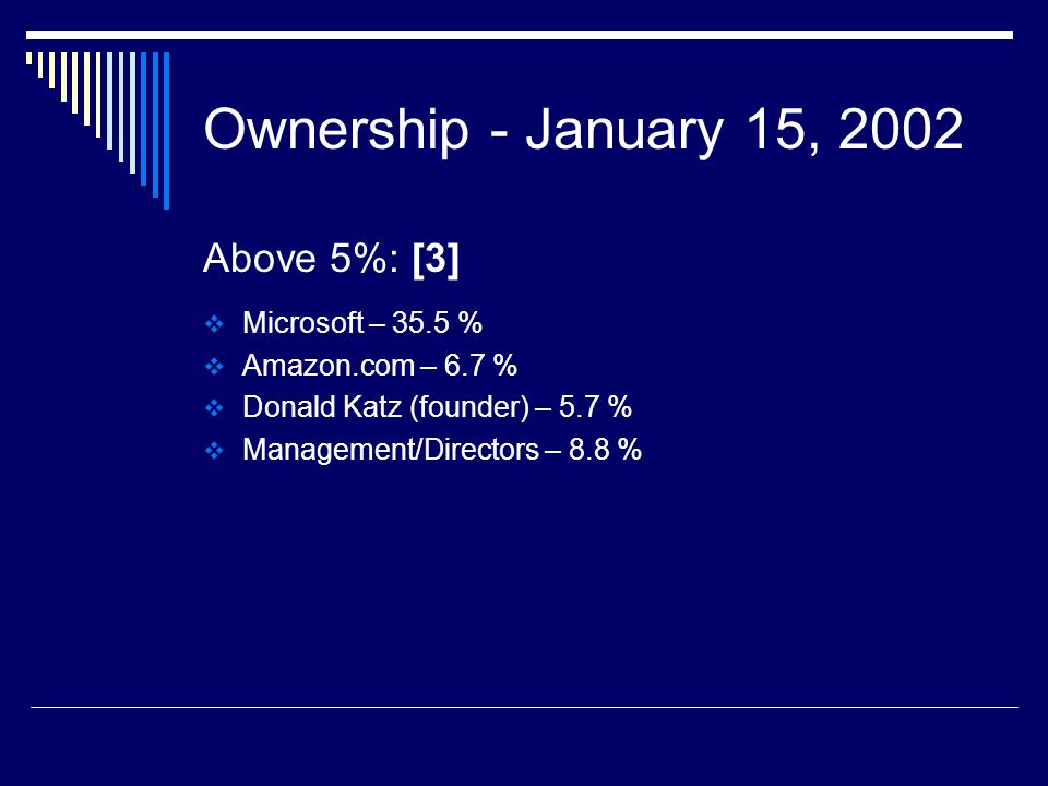 Ownership - January 15, 2002 Above 5%: [3]  Microsoft – 35.5 %  Amazon.com – 6.7 %  Donald Katz (founder) – 5.7 %  Management/Directors – 8.8 %