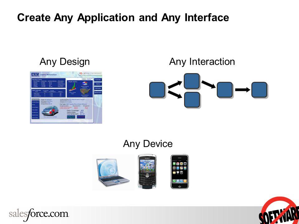 Any DesignAny Interaction Any Device Create Any Application and Any Interface