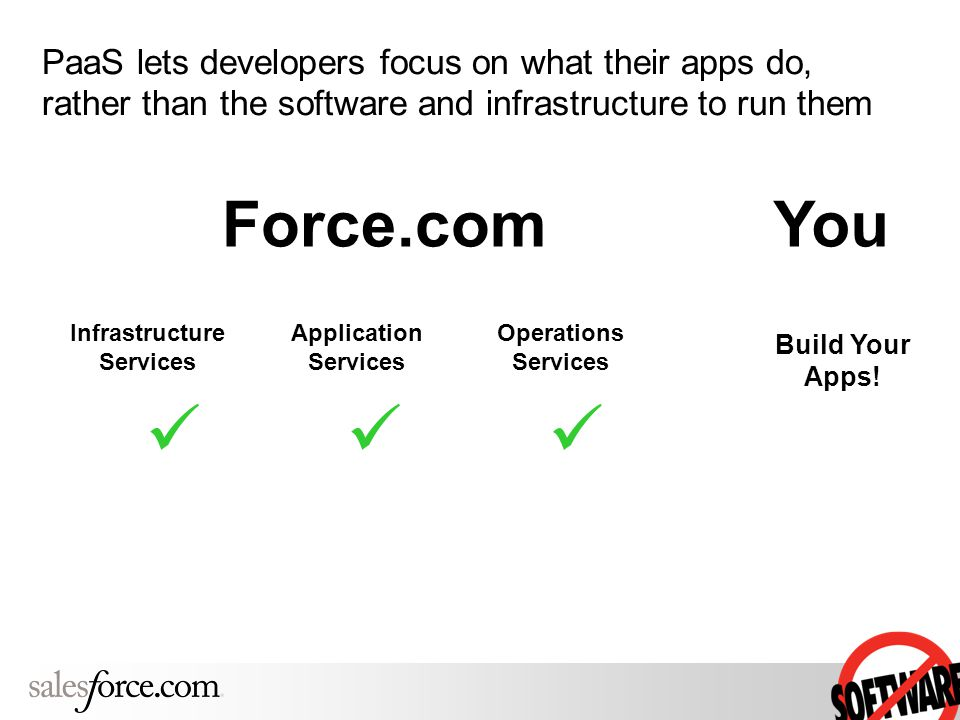 PaaS lets developers focus on what their apps do, rather than the software and infrastructure to run them Build Your Apps! Infrastructure Services App
