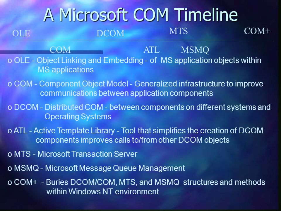 A Microsoft COM Timeline o OLE - Object Linking and Embedding - of MS application objects within MS applications o COM - Component Object Model - Generalized infrastructure to improve communications between application components o DCOM - Distributed COM - between components on different systems and Operating Systems o ATL - Active Template Library - Tool that simplifies the creation of DCOM components improves calls to/from other DCOM objects o MTS - Microsoft Transaction Server o MSMQ - Microsoft Message Queue Management o COM+ - Buries DCOM/COM, MTS, and MSMQ structures and methods within Windows NT environment OLE COM DCOM COM+ ATL MTS MSMQ