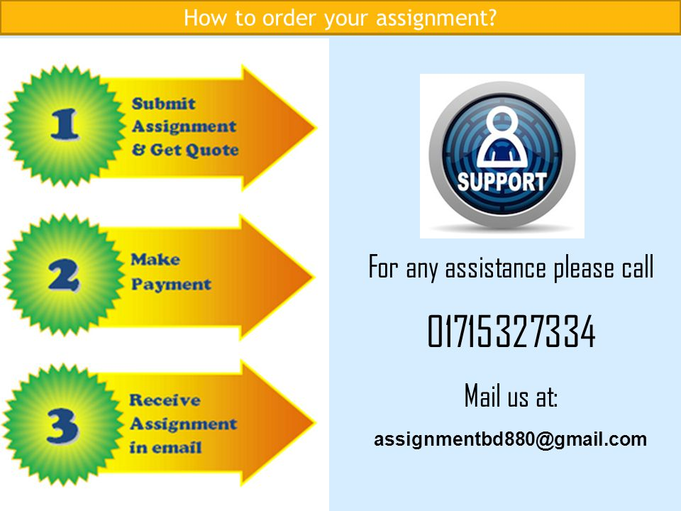 How to order your assignment.