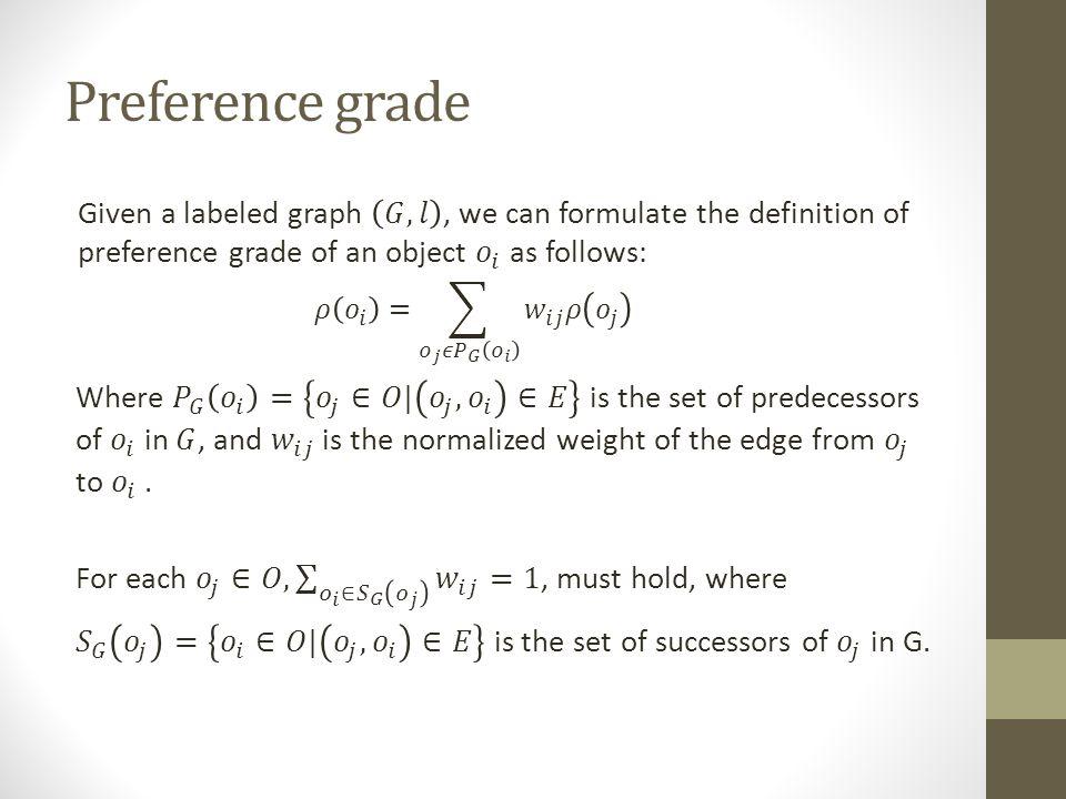 Preference grade