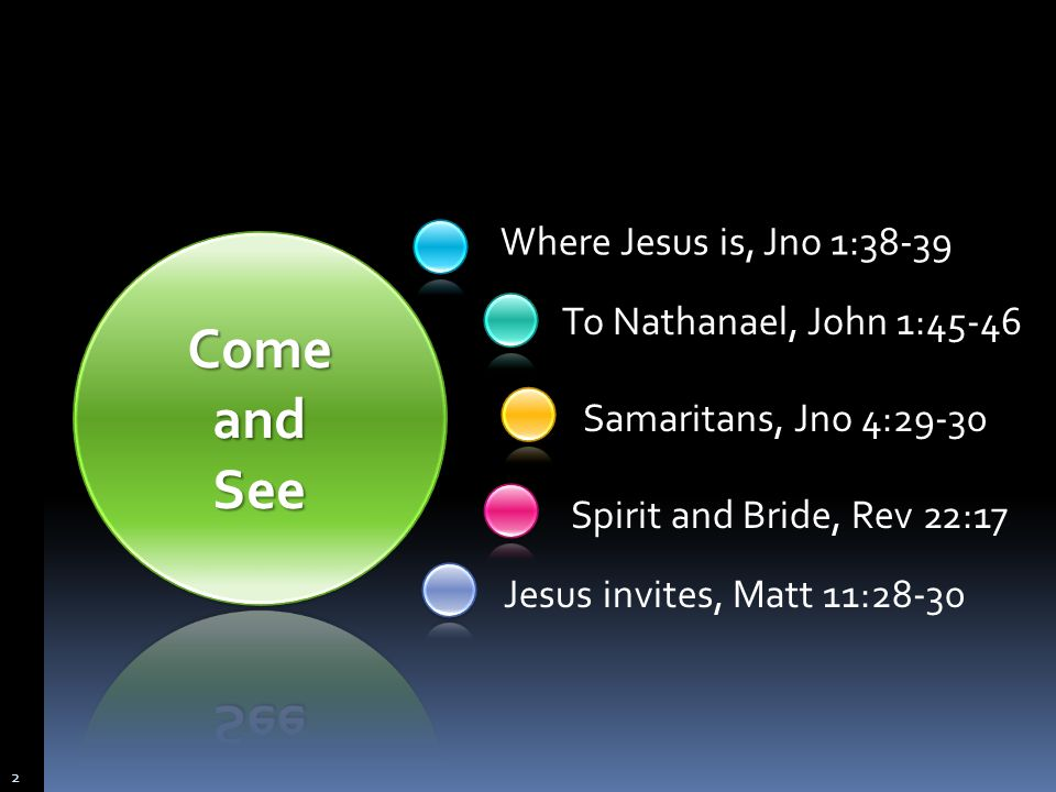 His love for the lost, Jno 3:16 (15:13); 1 Jno 3:16 -Sinners, Mk 10:21 -Enemies, Lk 23:34 -Compels our love, 2 Cor 5:14-17 His life, Matt 28:6 -Sinless, lowly service, Heb 4:15 -Defeated death & lives forever, Rev 1:18; Rom 5:10; Heb 7:25 Come and See the Christ 3
