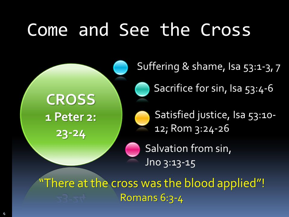 Suffering & shame, Isa 53:1-3, 7 There at the cross was the blood applied .