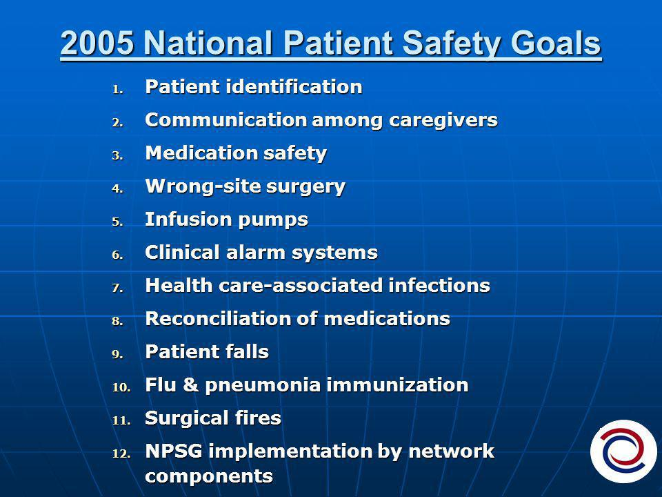 2005 National Patient Safety Goals 1. Patient identification 2.