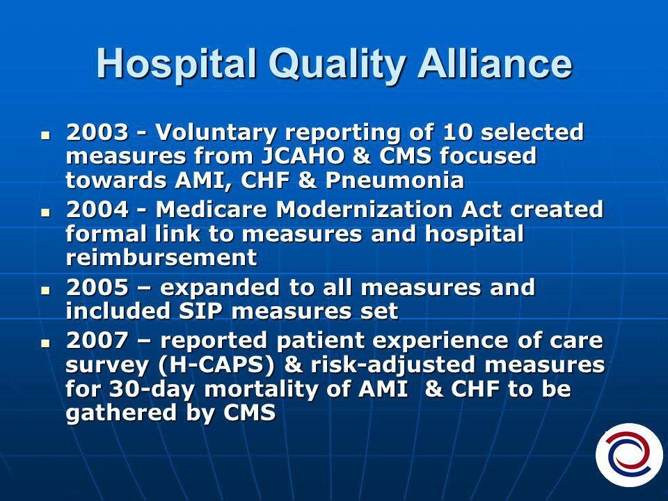 Hospital Quality Alliance 2003 - Voluntary reporting of 10 selected measures from JCAHO & CMS focused towards AMI, CHF & Pneumonia 2003 - Voluntary reporting of 10 selected measures from JCAHO & CMS focused towards AMI, CHF & Pneumonia 2004 - Medicare Modernization Act created formal link to measures and hospital reimbursement 2004 - Medicare Modernization Act created formal link to measures and hospital reimbursement 2005 – expanded to all measures and included SIP measures set 2005 – expanded to all measures and included SIP measures set 2007 – reported patient experience of care survey (H-CAPS) & risk-adjusted measures for 30-day mortality of AMI & CHF to be gathered by CMS 2007 – reported patient experience of care survey (H-CAPS) & risk-adjusted measures for 30-day mortality of AMI & CHF to be gathered by CMS