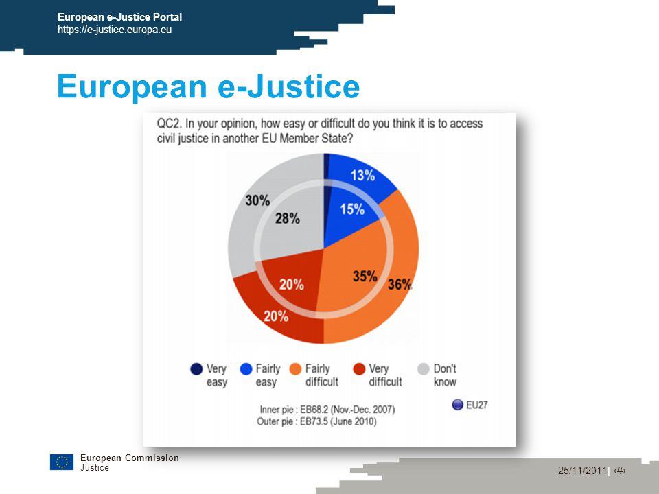 European Commission Justice 25/11/2011| ‹#› European e-Justice Portal https://e-justice.europa.eu European e-Justice