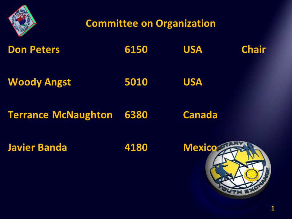 1 Committee on Organization Don Peters6150USAChair Woody Angst5010USA Terrance McNaughton6380Canada Javier Banda4180Mexico