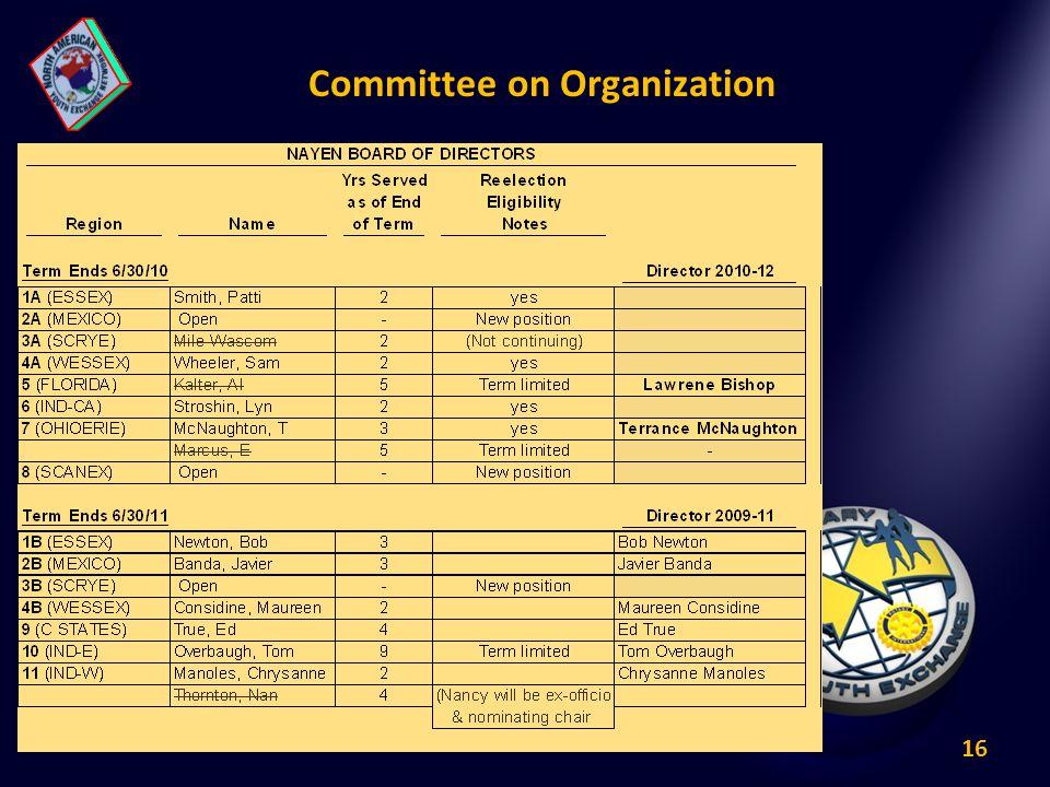 16 Committee on Organization