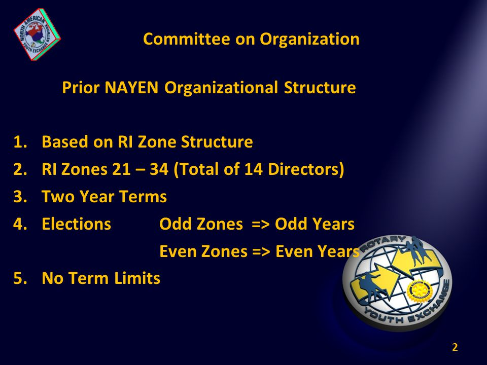 2 Committee on Organization Prior NAYEN Organizational Structure 1.Based on RI Zone Structure 2.RI Zones 21 – 34 (Total of 14 Directors) 3.Two Year Terms 4.Elections Odd Zones => Odd Years Even Zones => Even Years 5.No Term Limits