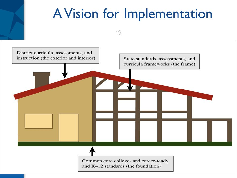 A Vision for Implementation 19