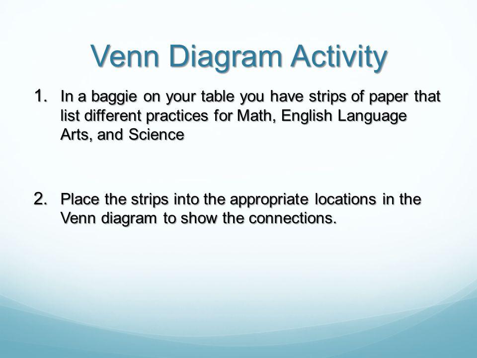 Venn Diagram Activity 1.
