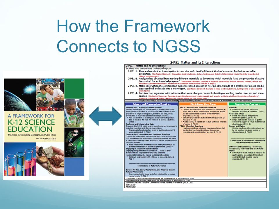 How the Framework Connects to NGSS