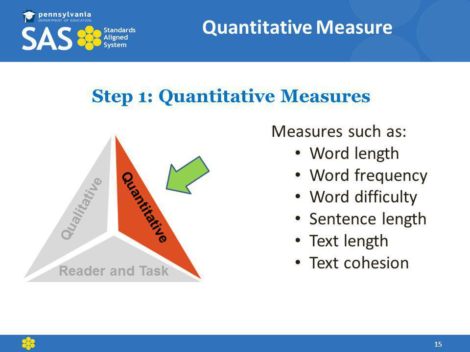 Measures such as: Word length Word frequency Word difficulty Sentence length Text length Text cohesion Step 1: Quantitative Measures Quantitative Measure 15