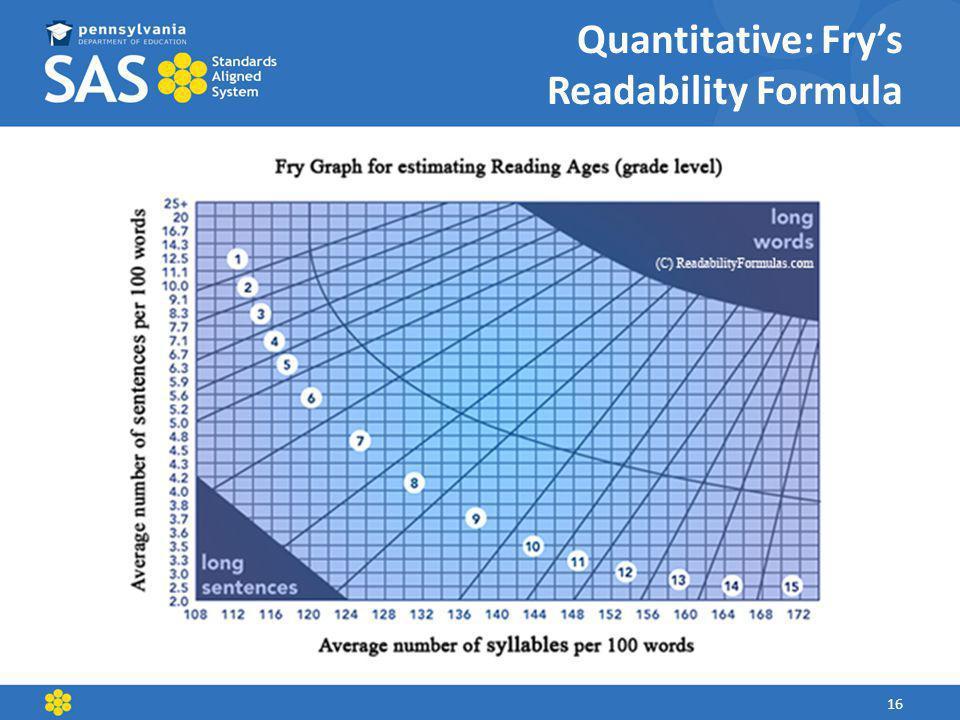 Quantitative: Fry's Readability Formula 16