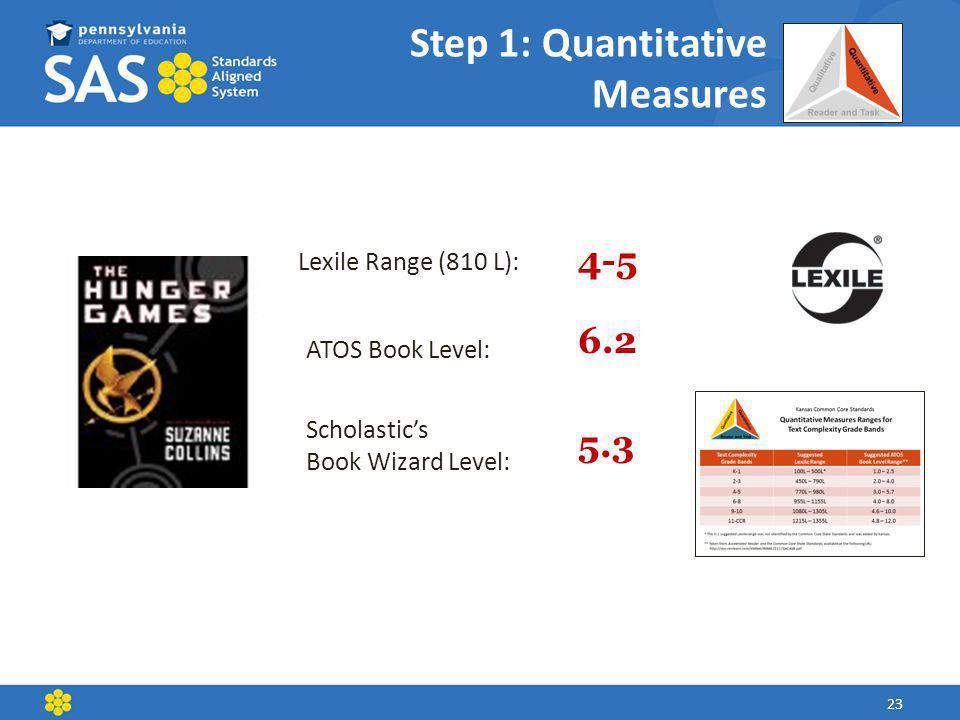 Step 1: Quantitative Measures Lexile Range (810 L): ATOS Book Level: 4-5 6.2 Scholastic's Book Wizard Level: 5.3 23