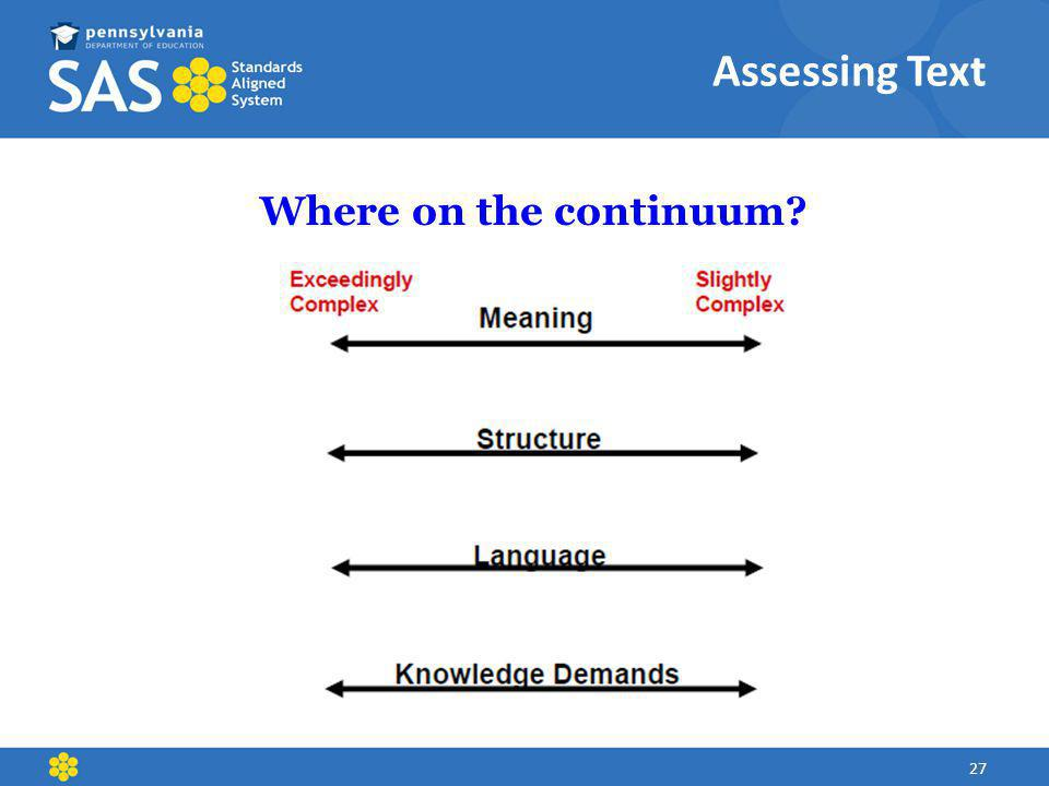 Assessing Text Where on the continuum? 27