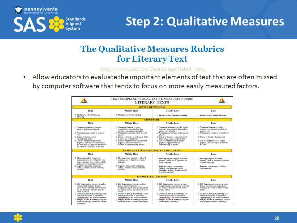 Step 2: Qualitative Measures The Qualitative Measures Rubrics for Literary Text http://www.ksde.org/Default.aspx?tabid=4605 Allow educators to evaluate the important elements of text that are often missed by computer software that tends to focus on more easily measured factors.