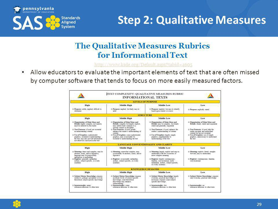 Step 2: Qualitative Measures The Qualitative Measures Rubrics for Informational Text http://www.ksde.org/Default.aspx?tabid=4605 Allow educators to evaluate the important elements of text that are often missed by computer software that tends to focus on more easily measured factors.