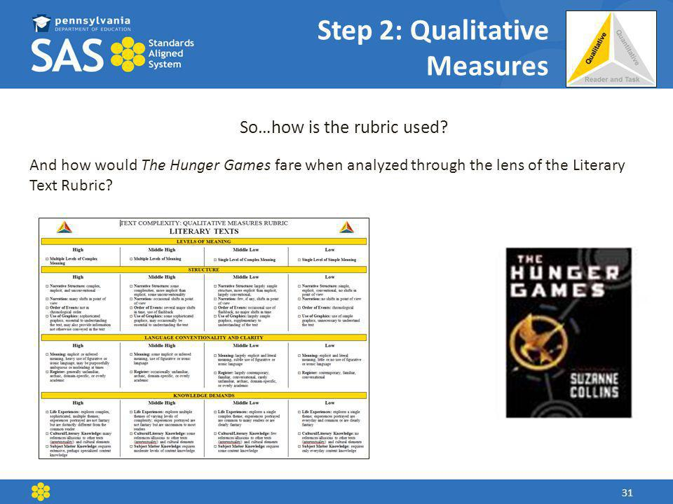 Step 2: Qualitative Measures So…how is the rubric used.