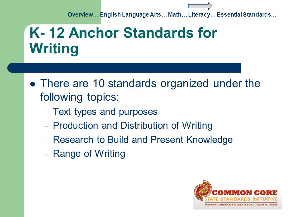 K- 12 Anchor Standards for Writing There are 10 standards organized under the following topics: – Text types and purposes – Production and Distributio