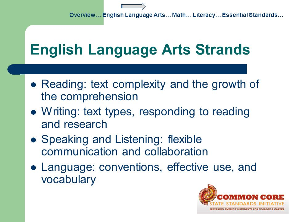 English Language Arts Strands Reading: text complexity and the growth of the comprehension Writing: text types, responding to reading and research Spe