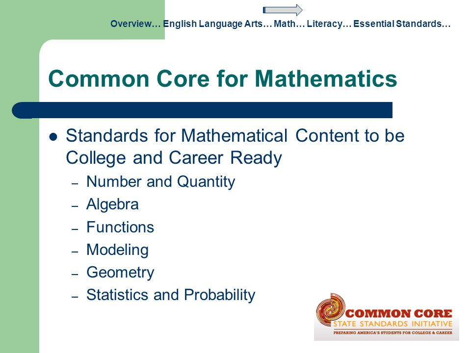 Common Core for Mathematics Standards for Mathematical Content to be College and Career Ready – Number and Quantity – Algebra – Functions – Modeling –