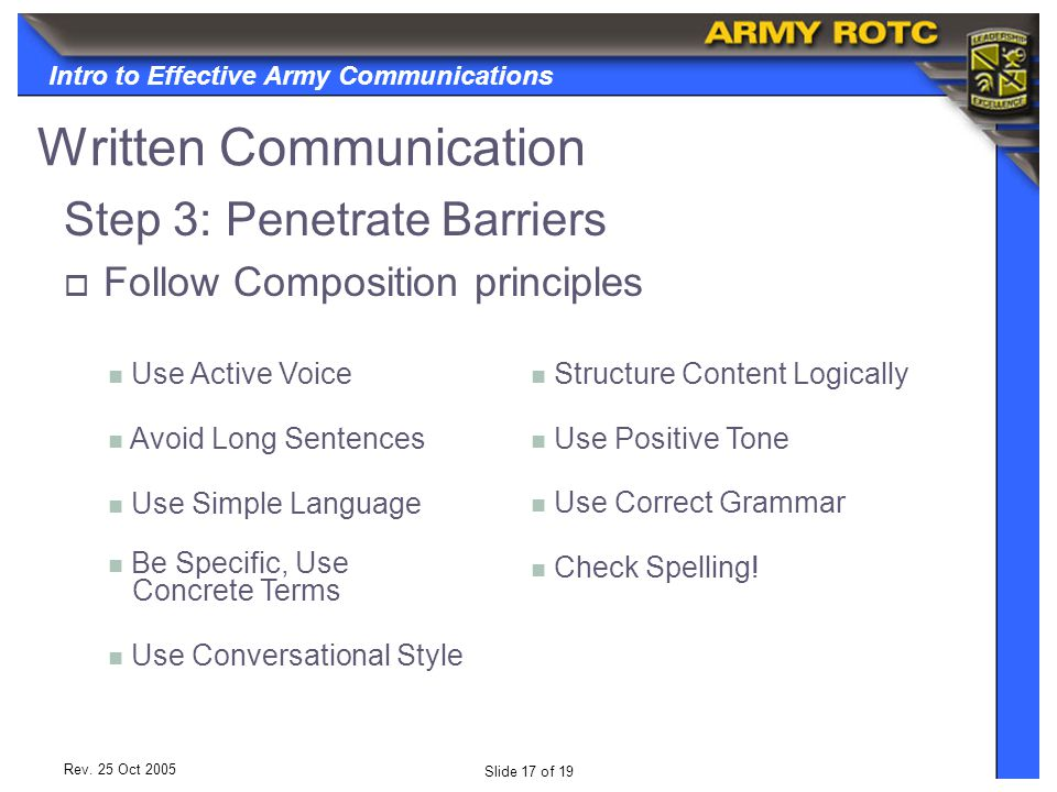 Intro to Effective Army Communications Slide 17 of 19 Rev.