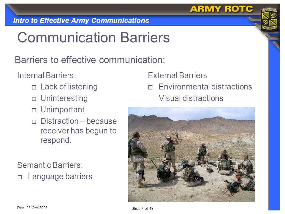 Intro to Effective Army Communications Slide 18 of 19 Rev.