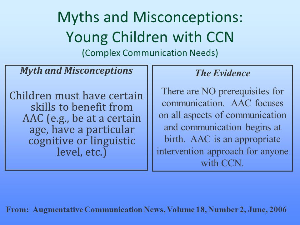 Myths and Misconceptions: Young Children with CCN (Complex Communication Needs) Myth and Misconceptions Children must have certain skills to benefit f