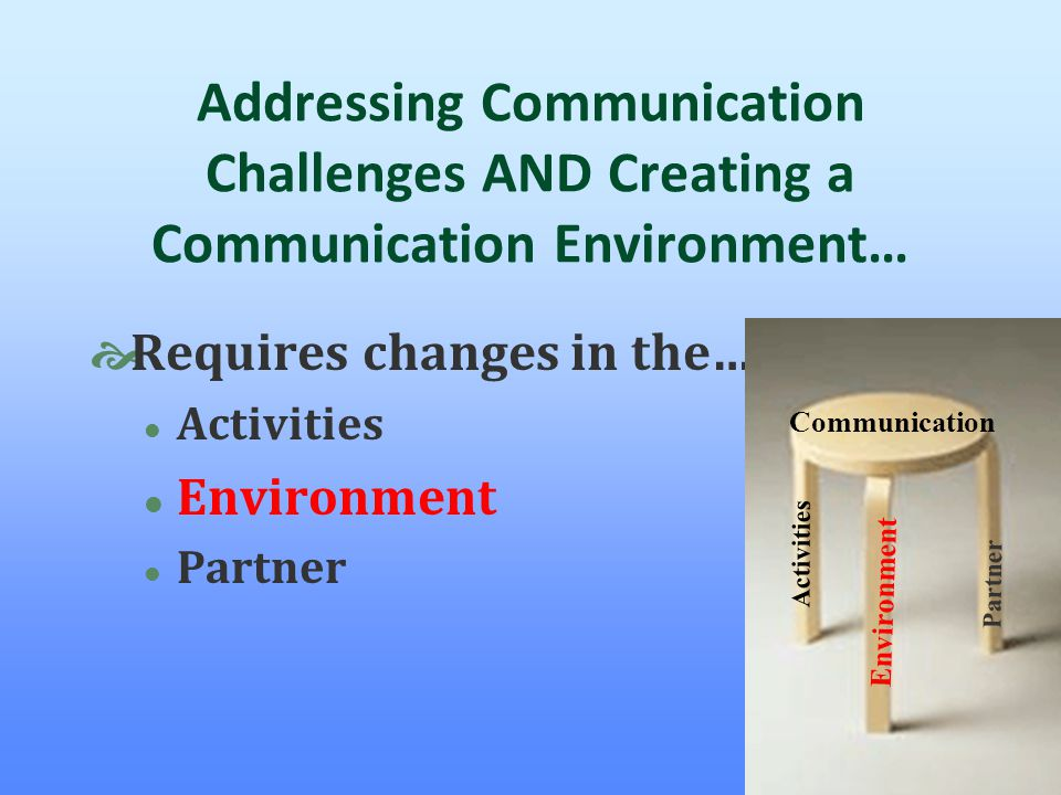 Addressing Communication Challenges AND Creating a Communication Environment…  Requires changes in the… l Activities l Environment l Partner Communic