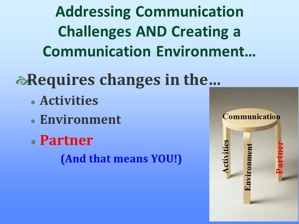 Addressing Communication Challenges AND Creating a Communication Environment…  Requires changes in the… l Activities l Environment l Partner (And tha