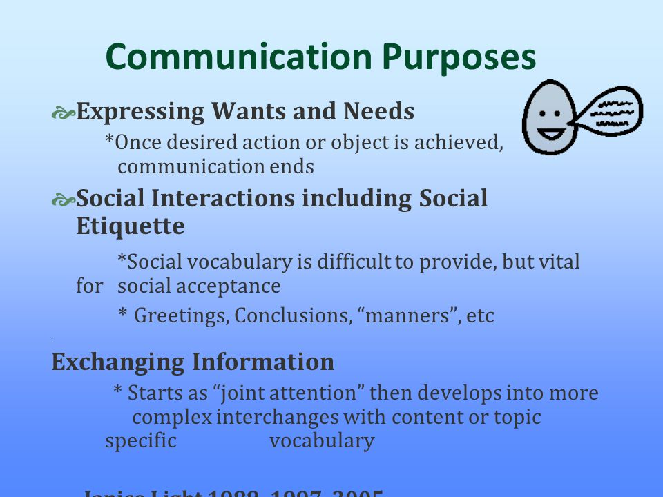 Communication Purposes  Expressing Wants and Needs *Once desired action or object is achieved, communication ends  Social Interactions including Soc