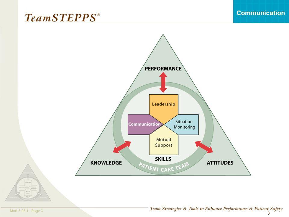 T EAM STEPPS 05.2 Mod 6 06.1 Page 3 Communication ® 3
