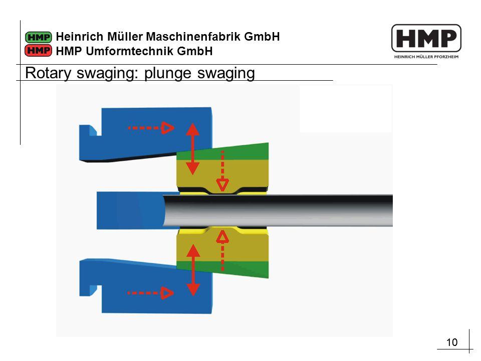 10 Heinrich Müller Maschinenfabrik GmbH HMP Umformtechnik GmbH Rotary swaging: plunge swaging