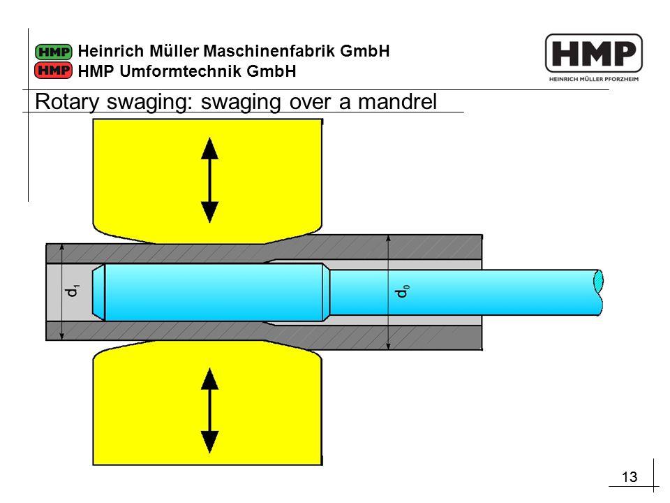 13 Heinrich Müller Maschinenfabrik GmbH HMP Umformtechnik GmbH Rotary swaging: swaging over a mandrel