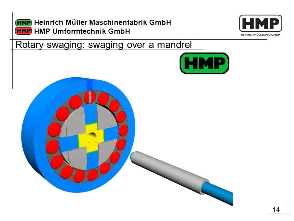 14 Heinrich Müller Maschinenfabrik GmbH HMP Umformtechnik GmbH Rotary swaging: swaging over a mandrel