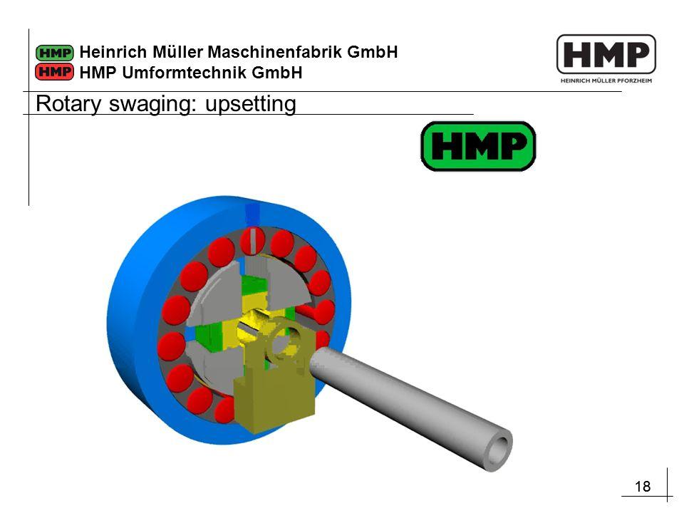 18 Heinrich Müller Maschinenfabrik GmbH HMP Umformtechnik GmbH Rotary swaging: upsetting