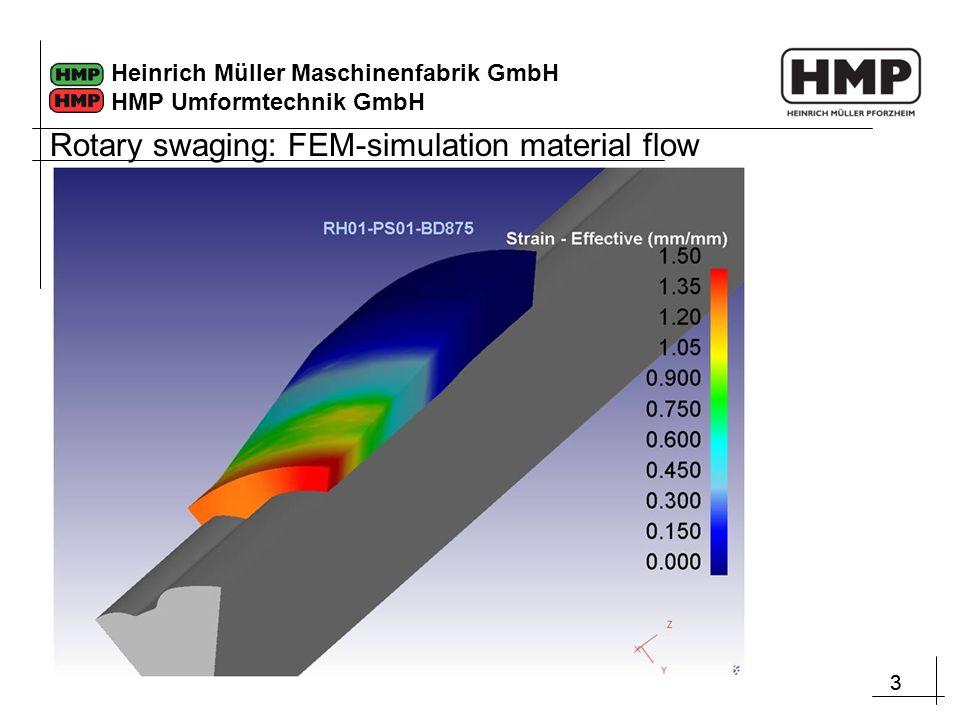 33 Heinrich Müller Maschinenfabrik GmbH HMP Umformtechnik GmbH Rotary swaging: FEM-simulation material flow