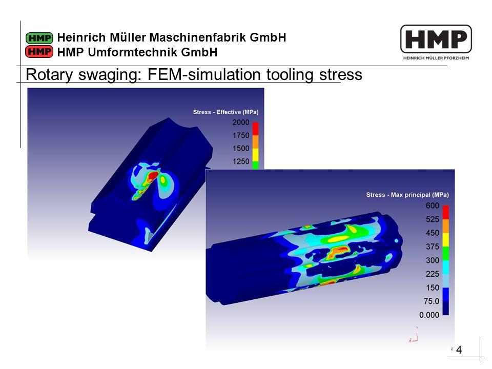 44 Heinrich Müller Maschinenfabrik GmbH HMP Umformtechnik GmbH Rotary swaging: FEM-simulation tooling stress
