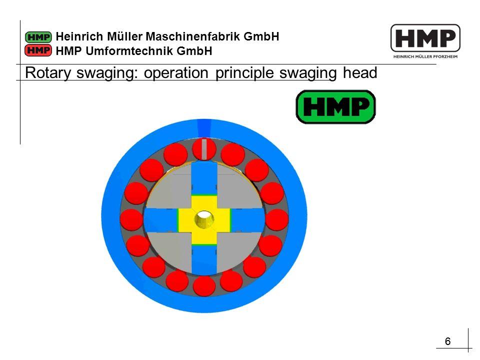 66 Heinrich Müller Maschinenfabrik GmbH HMP Umformtechnik GmbH Rotary swaging: operation principle swaging head