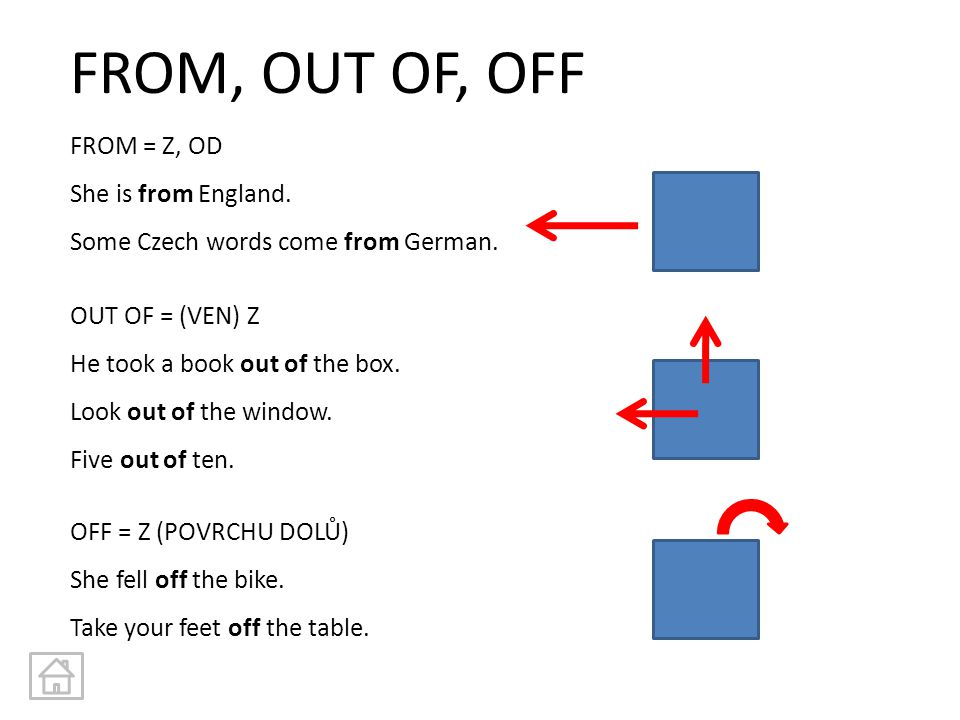 FROM, OUT OF, OFF FROM = Z, OD She is from England. Some Czech words come from German. OUT OF = (VEN) Z He took a book out of the box. Look out of the