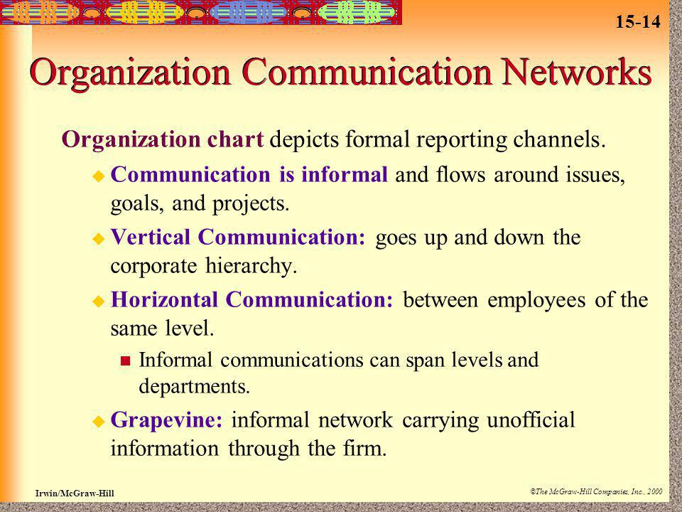 15-14 Irwin/McGraw-Hill ©The McGraw-Hill Companies, Inc., 2000 Organization Communication Networks Organization chart depicts formal reporting channel