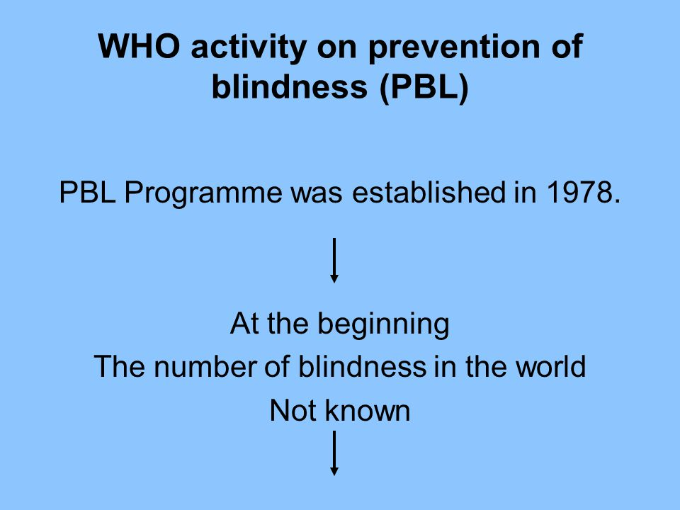WHO activity on prevention of blindness (PBL) PBL Programme was established in 1978. At the beginning The number of blindness in the world Not known
