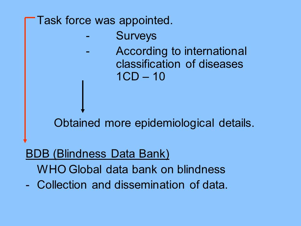 Task force was appointed. -Surveys -According to international classification of diseases 1CD – 10 Obtained more epidemiological details. BDB (Blindne