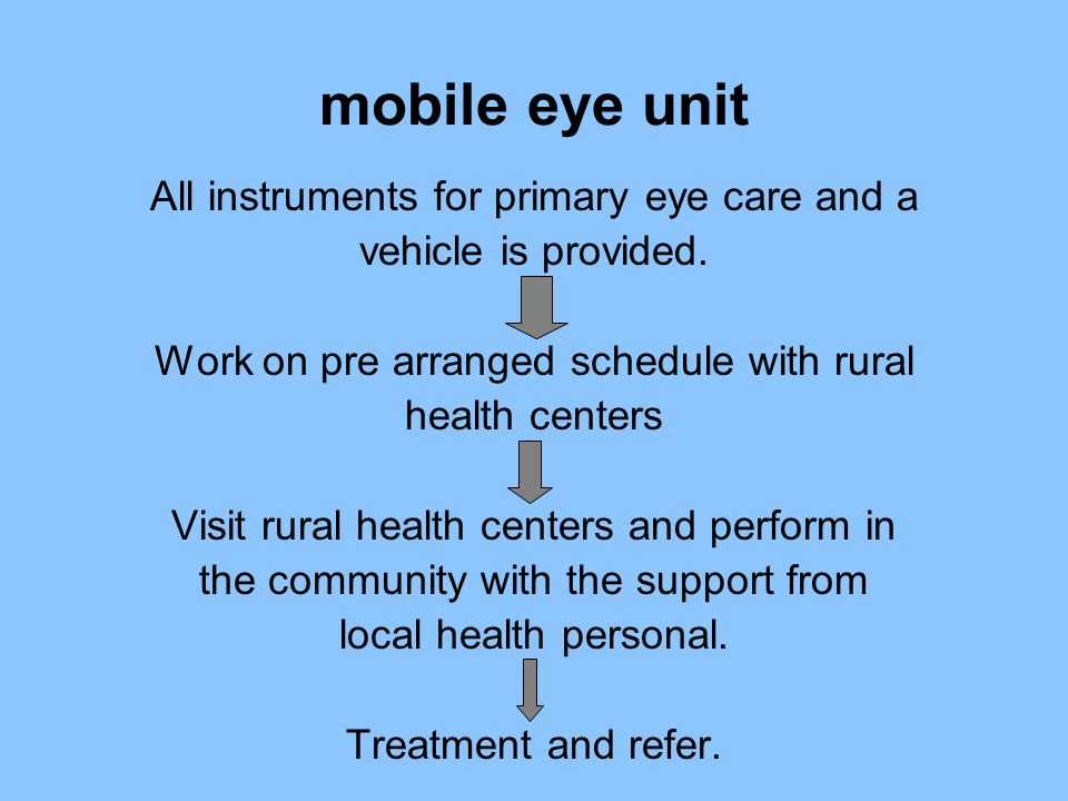 mobile eye unit All instruments for primary eye care and a vehicle is provided. Work on pre arranged schedule with rural health centers Visit rural he