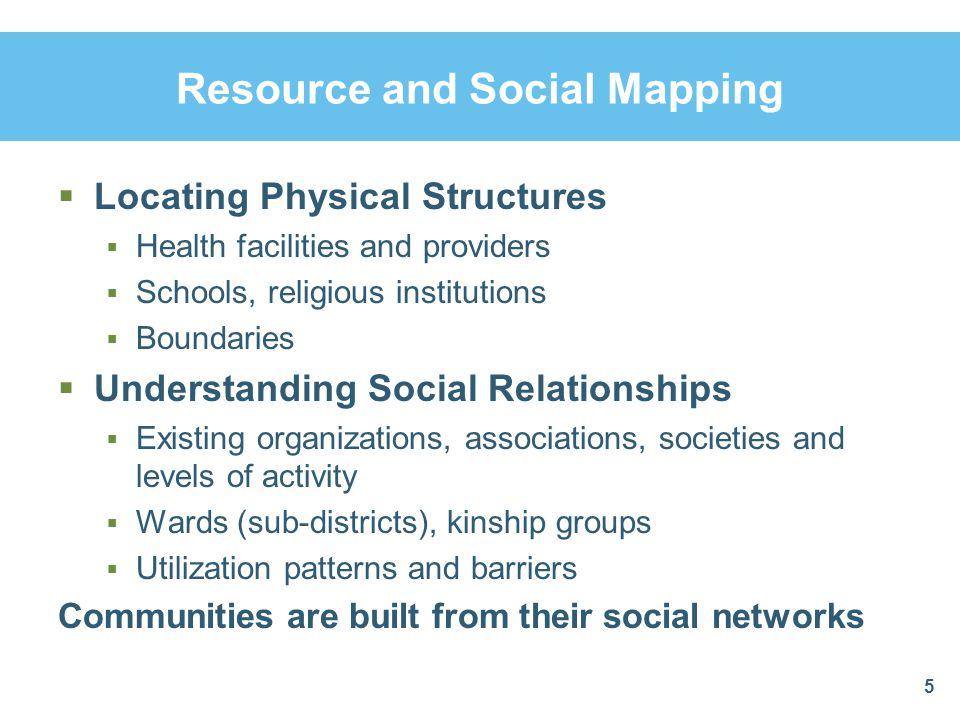 Why Social Mapping.